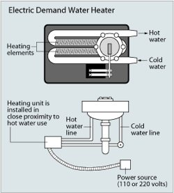 Electric Demand Water Heater Diagram